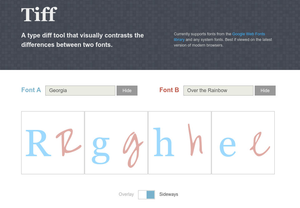 Tiff tool to compare fonts side by side