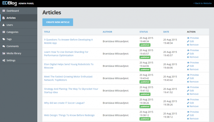 EdBlog Administration Articles