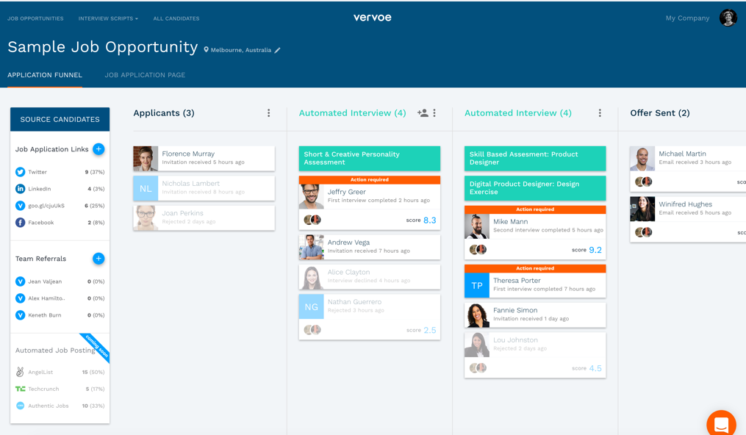 Vervoe hiring platform