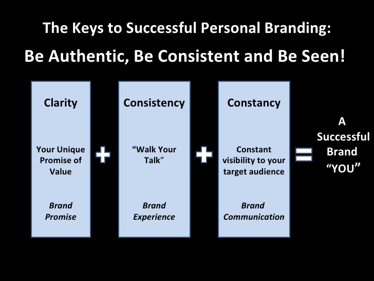 Photo: BrandWORKS - How to make a brand