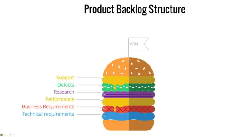 Product backlog illustration