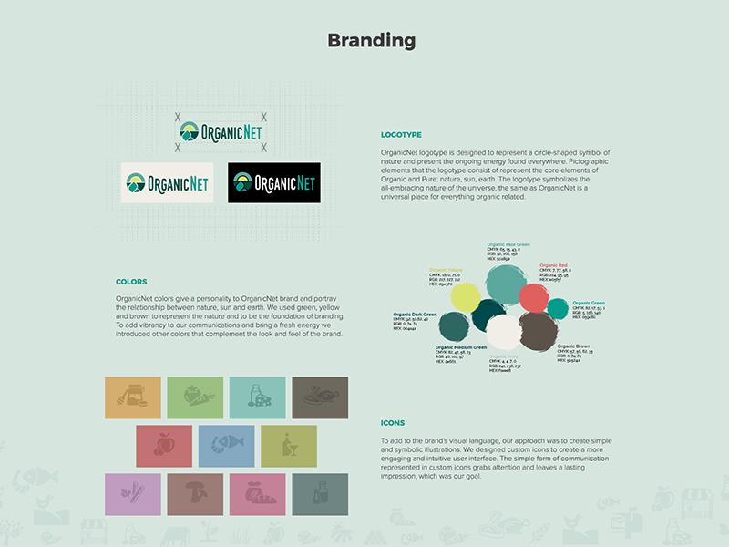 OrganicNe branding