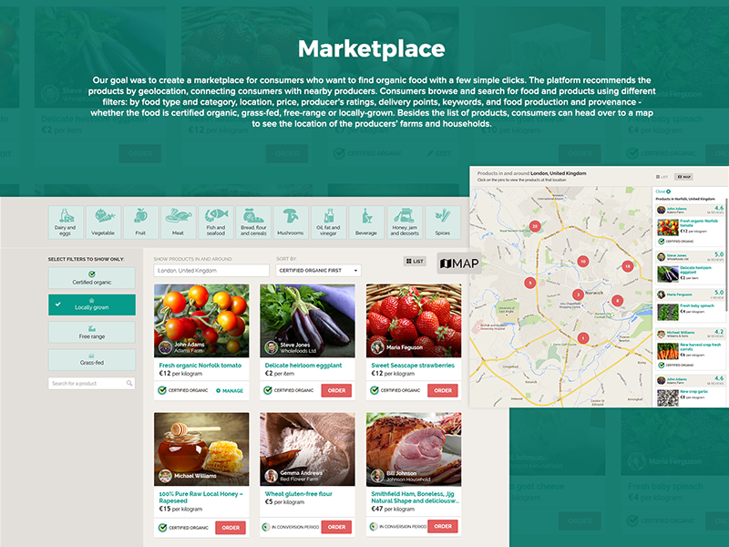 OrganicNet Marketplace