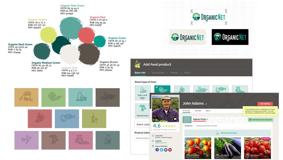 OrganicNet shapes