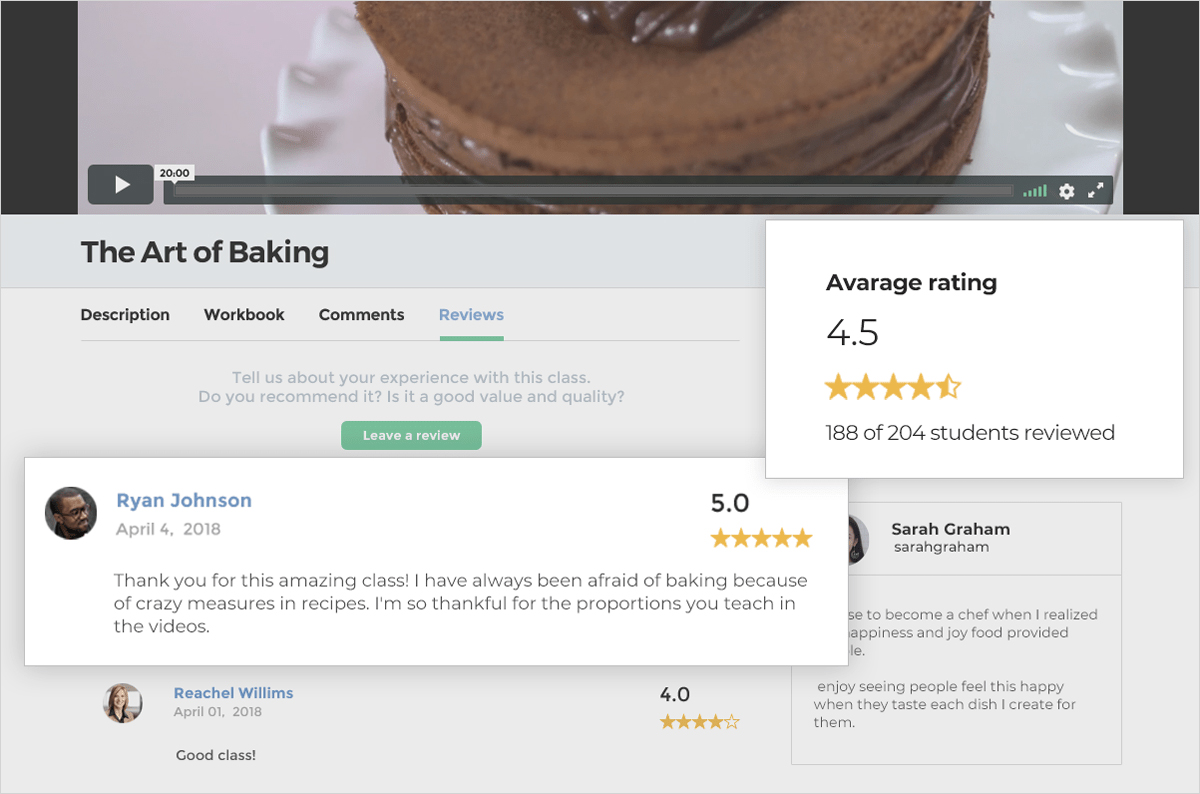 reviews and rating