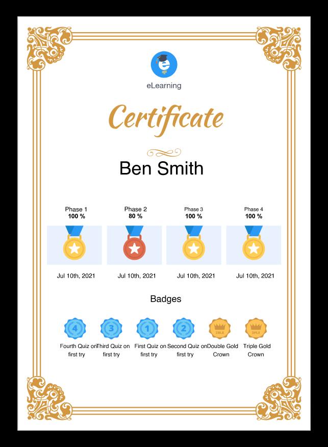 EDeL certificates